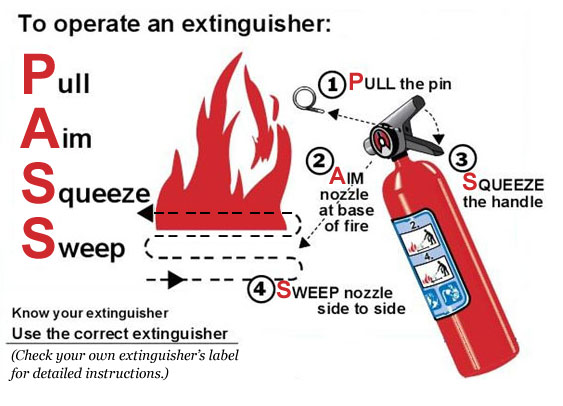 operate-an-extinguisher